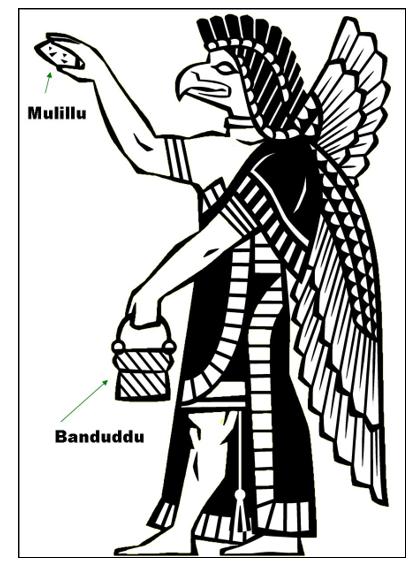 Immagine che rappresenta gli oggetti degli Apkallu e Annunaki cioè una pigna e una cesta