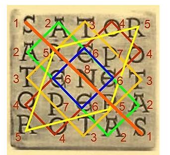Immagine che rappresenta la regola geometrica del SATOR